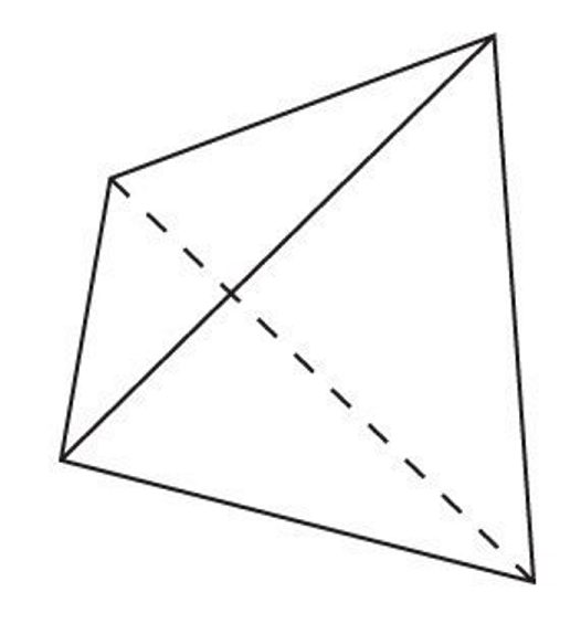 Crystal group 1: Cubic - Tetrahedron
