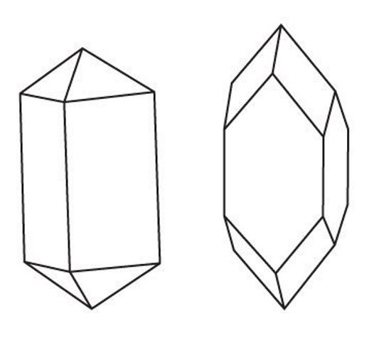 Crystal group 7: Tetragonal - Prism and Pyramid