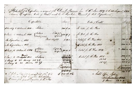 Expenditure account 1829