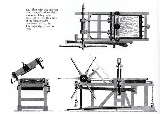 A star-wheeled lithographic press