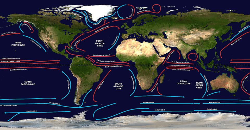 A gyre is a large system of rotating ocean currents.