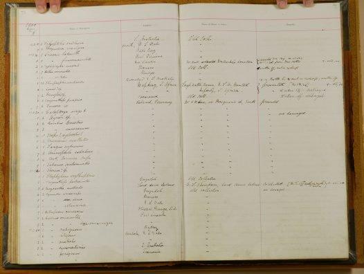 Entomology collection registration catelogue