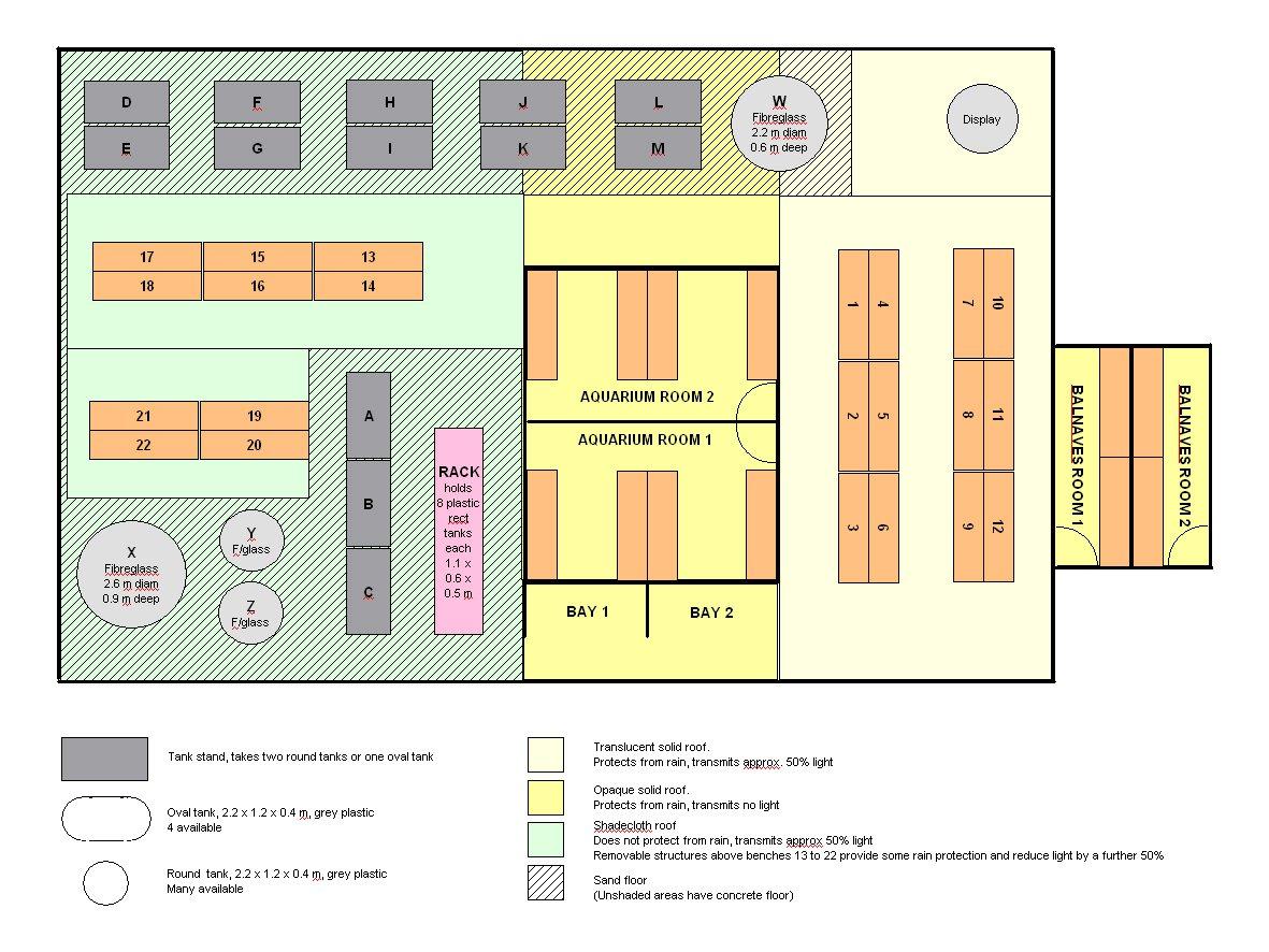 Aquarium plan