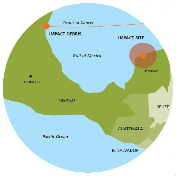 Closeup meteorite impact mexico