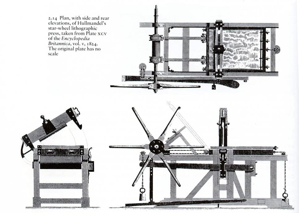 Lithographic press